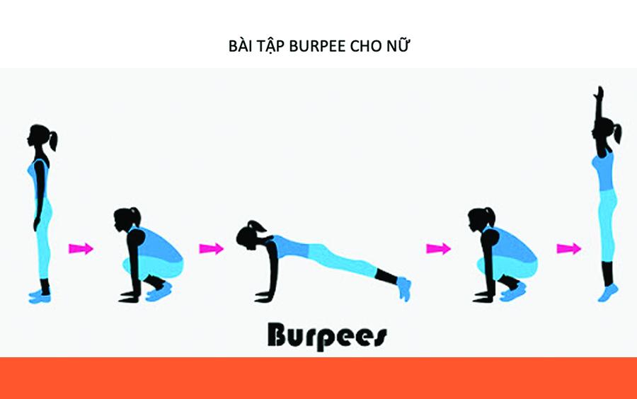 Bài tập Burpee là sự kết hợp nhiều động tác chống đẩy, bật nhảy